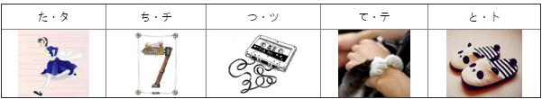 日语五十音图猥琐记忆法[组图]