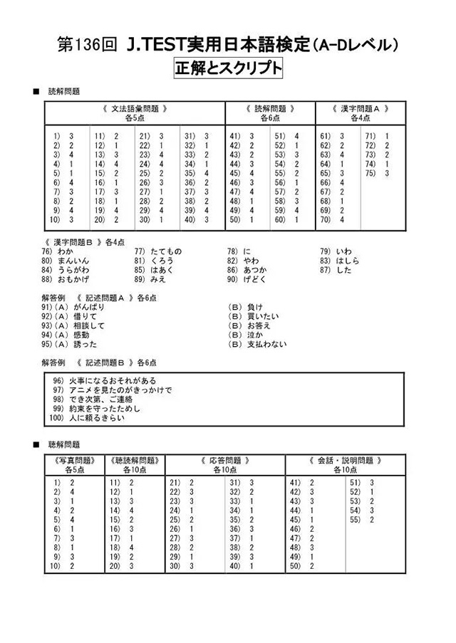 136回j.test考试A-D级考试真题答案