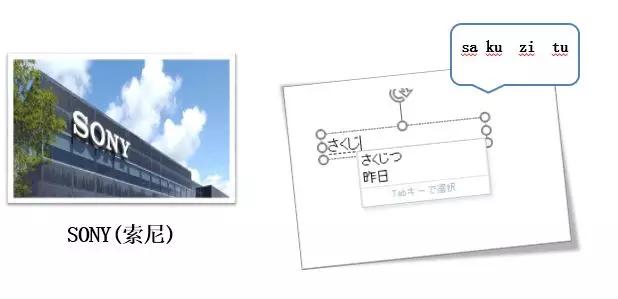 入门答疑之日语文字的构成